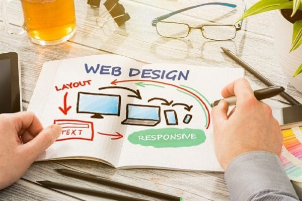 Marketing Calgary Web Design