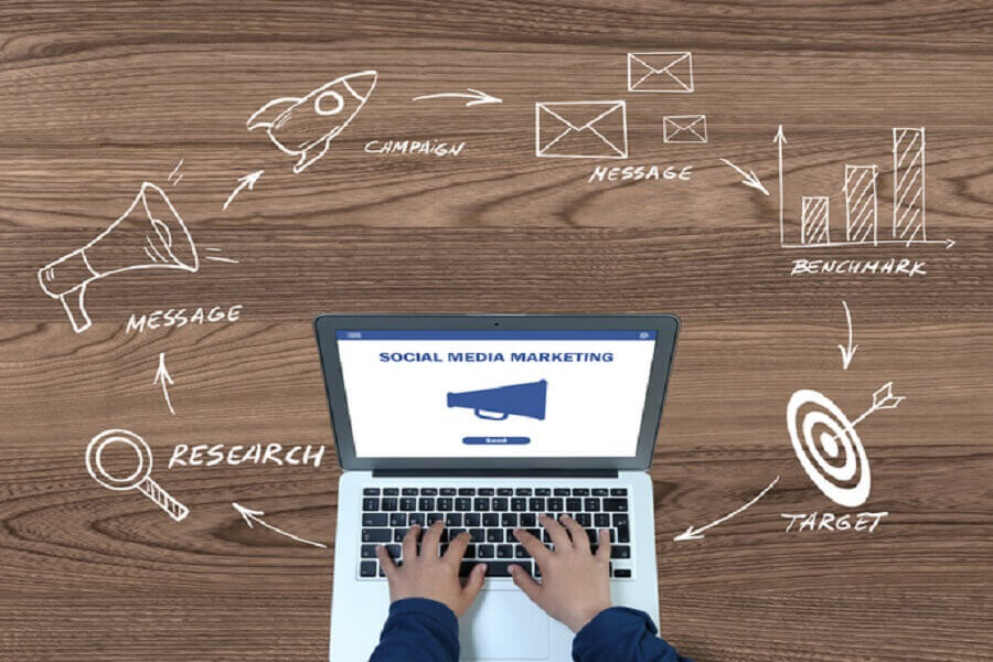 The Benefits of Getting An Expert To Manage Your Social Media Marketing
