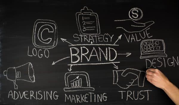 branding agency