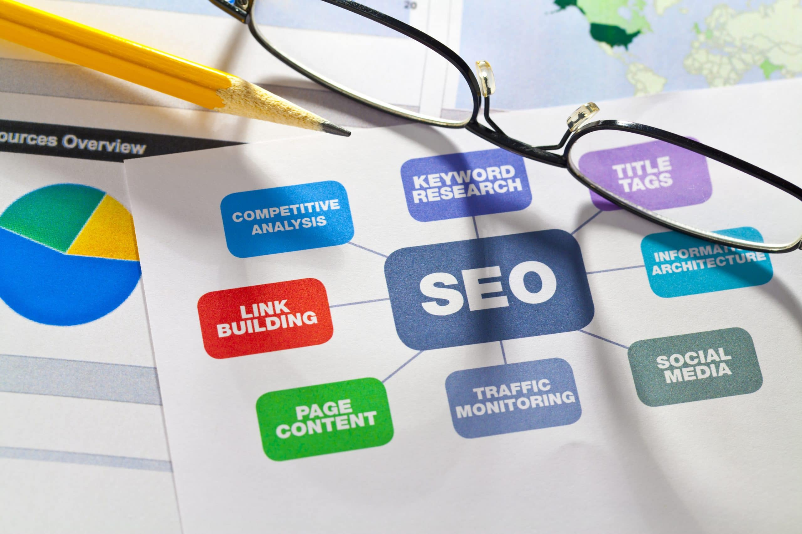 Things To Consider When Hiring An SEO Company In Calgary