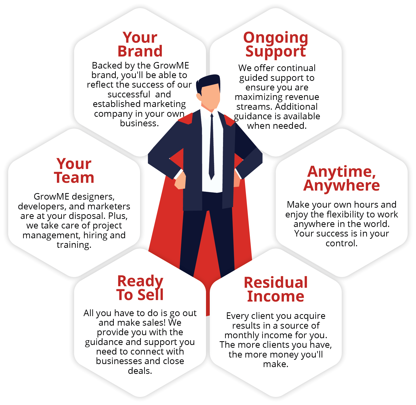 agents 3week marketing