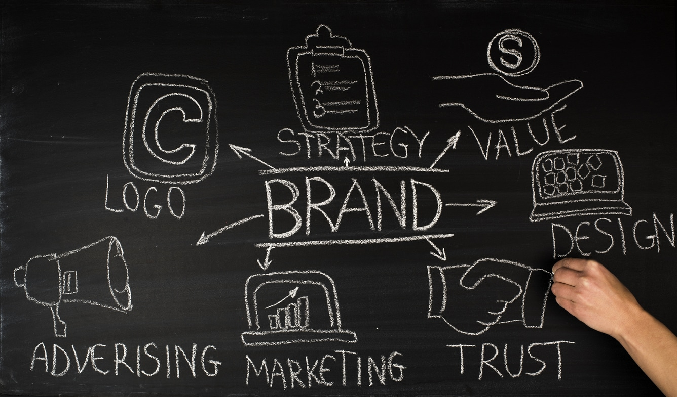 Fundamental Branding Agency Tips For Your Small Calgary Business